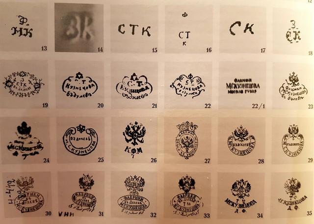 Дореволюционные марки и клейма Дулевской фабрики М.С. Кузнецова